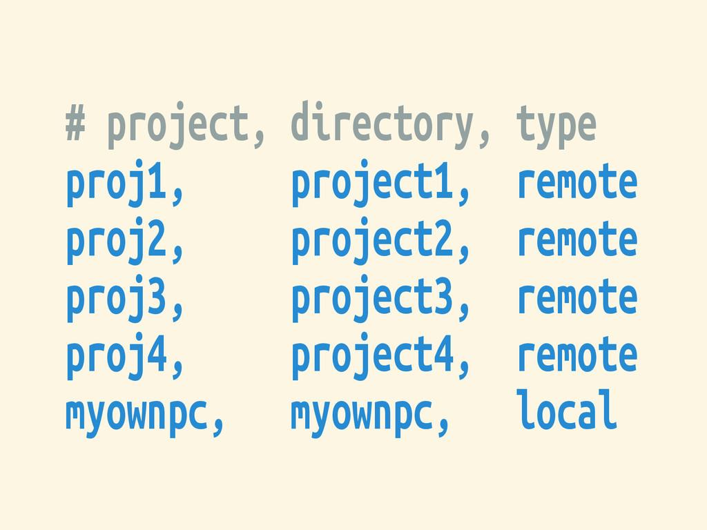 # project, directory, type proj1, project1, rem...