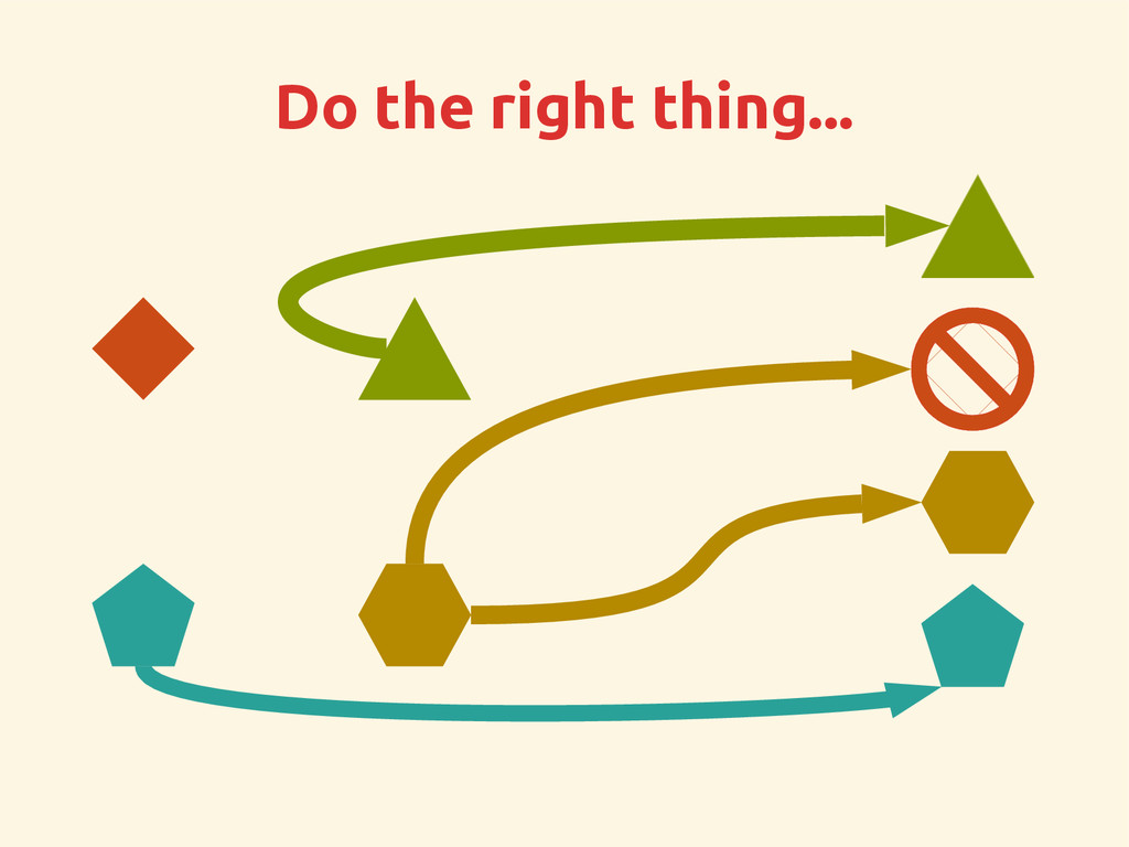 Do the right thing...