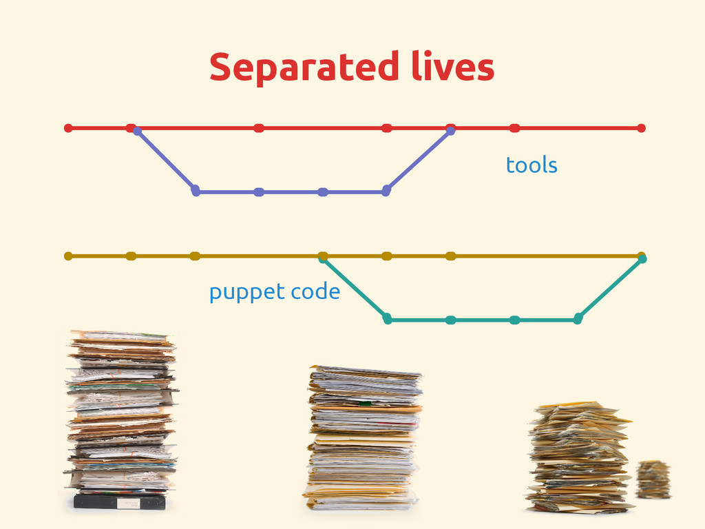 Separated lives tools puppet code