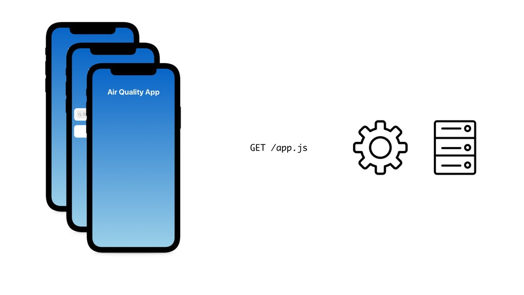 GET /app.js