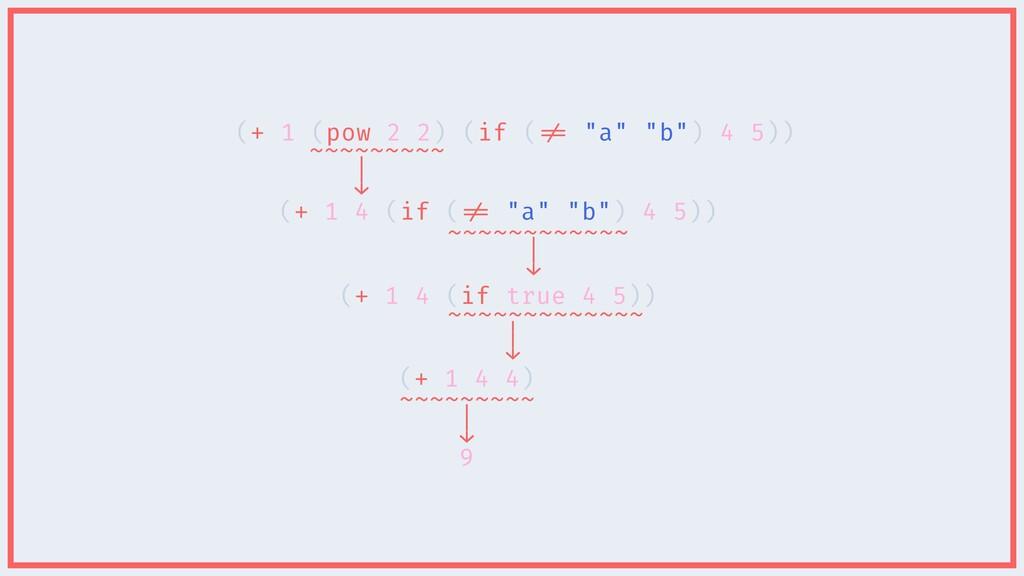 """(+ 1 (pow 2 2) (if ( ! = """"a"""" """"b"""") 4 5)) (+ 1 4 ..."""