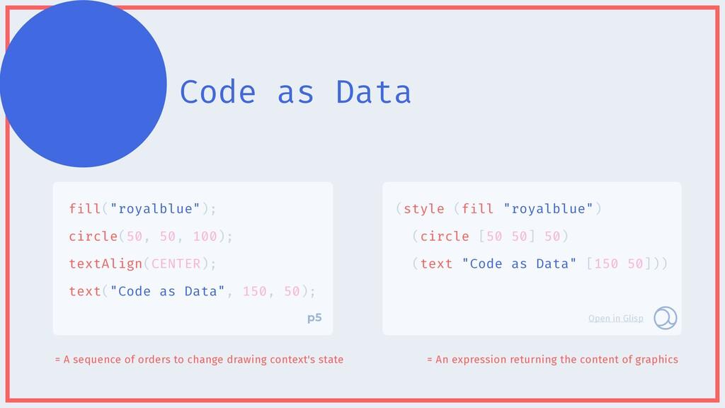 """Code as Data f i ll(""""royalblue"""");   circle(50, ..."""