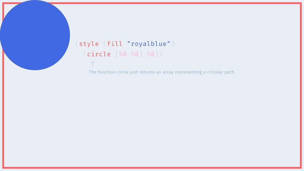 "(style (f i ll ""royalblue"")   (circle [50 50] 5..."