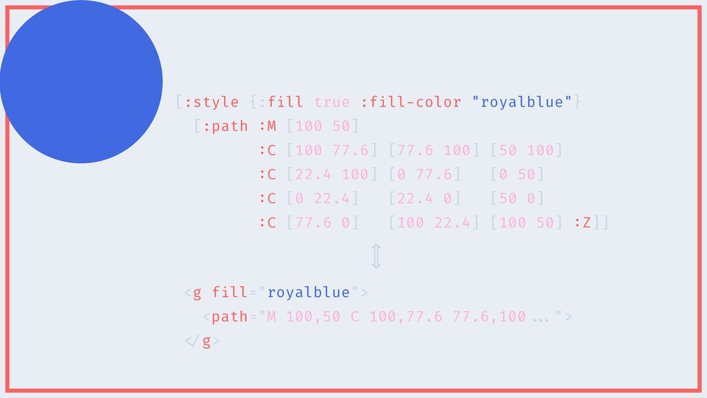 "<g f i ll=""royalblue"">   <path=""M 100,50 C 100,..."
