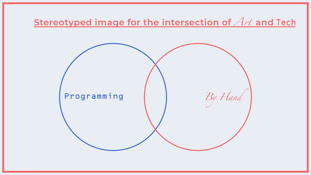 Programming By Hand Stereotyped image for the i...