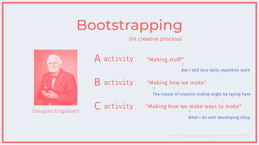 Bootstrapping https://www.dougengelbart.org/con...