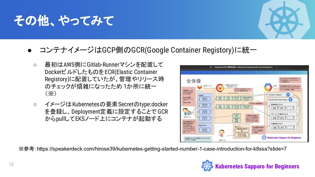 Kubernetes Sapporo for Beginners その他、やってみて 12 ○...