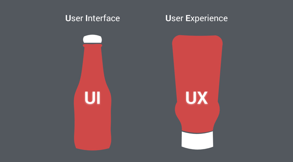 User Interface UI UX User Experience