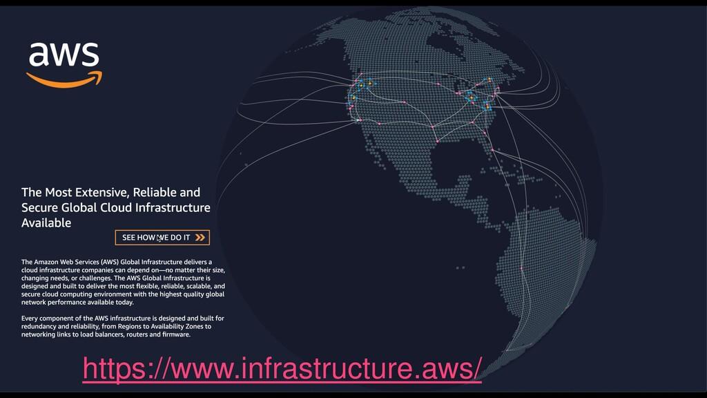 https://www.infrastructure.aws/