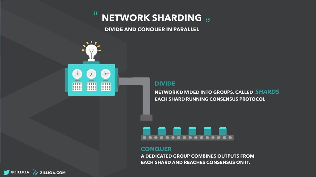 """"""" """" NETWORK SHARDING DIVIDE AND CONQUER IN PARA..."""
