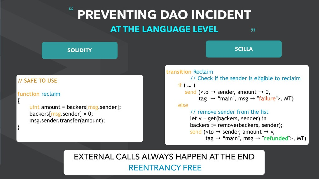 """"""" """" PREVENTING DAO INCIDENT AT THE LANGUAGE LEV..."""