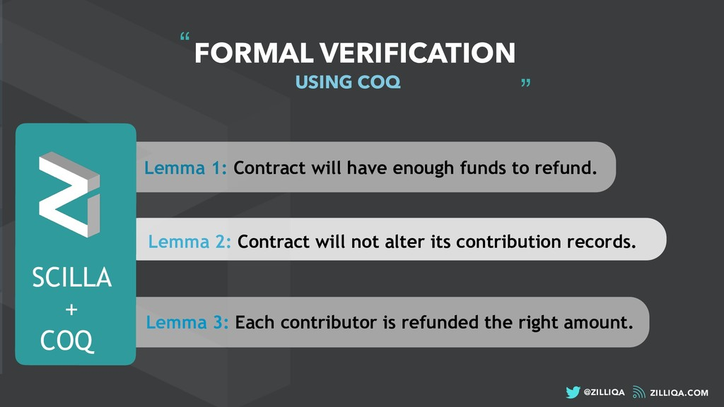 Lemma 3: Each contributor is refunded the right...