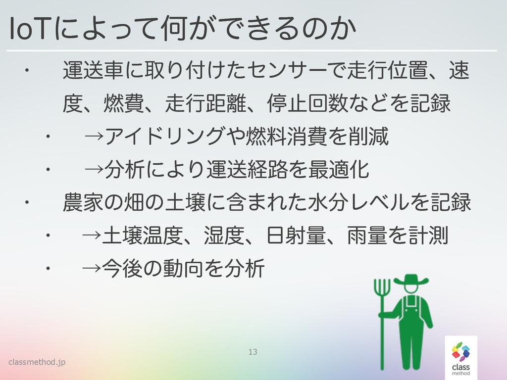 classmethod.jp 13 w ӡૹंʹऔΓ͚ͨηϯαʔͰߦҐஔɺ ɺ೩අɺ...