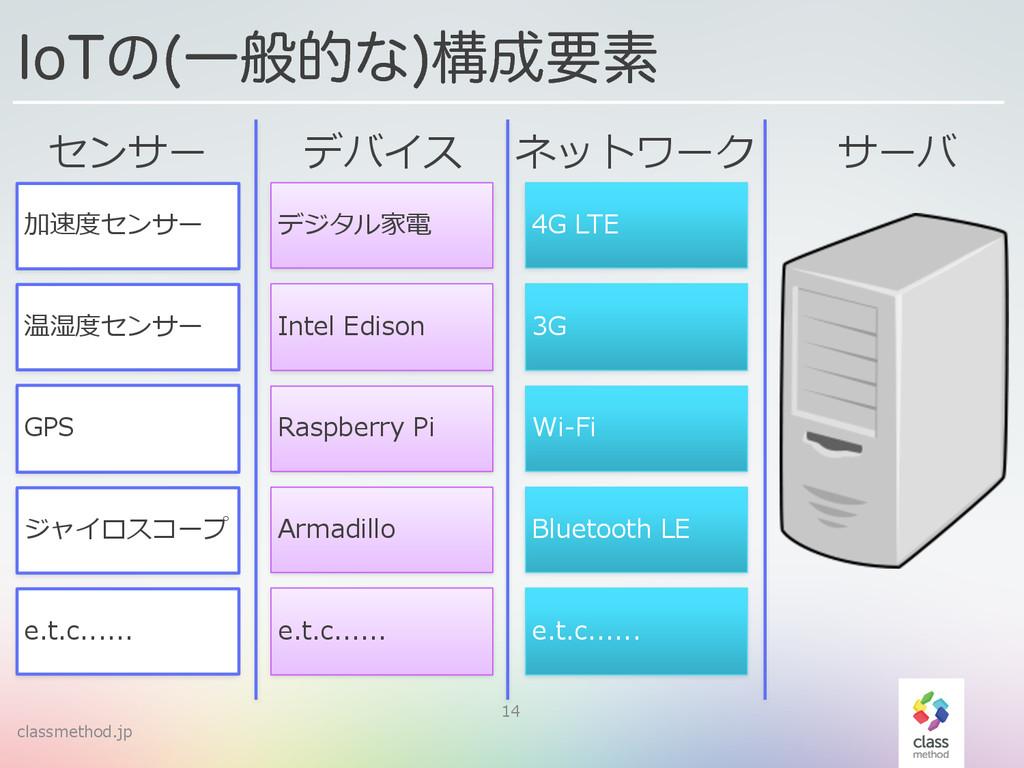 classmethod.jp 14 *P5ͷ Ұൠతͳ ߏཁૉ センサー デバイス ネットワ...