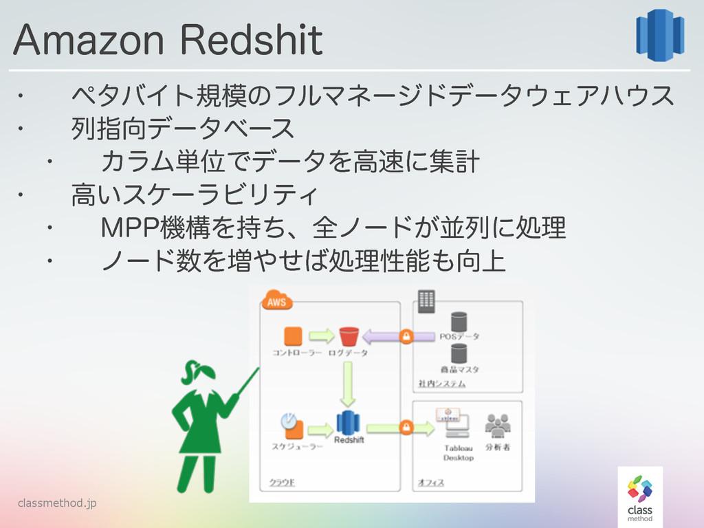 classmethod.jp w ϖλόΠτنͷϑϧϚωʔδυσʔλΣΞϋε w ྻࢦ...