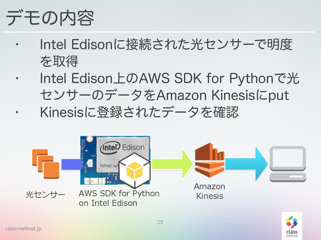 classmethod.jp σϞͷ༰ w *OUFM&EJTPOʹଓ͞ΕͨޫηϯαʔͰ...