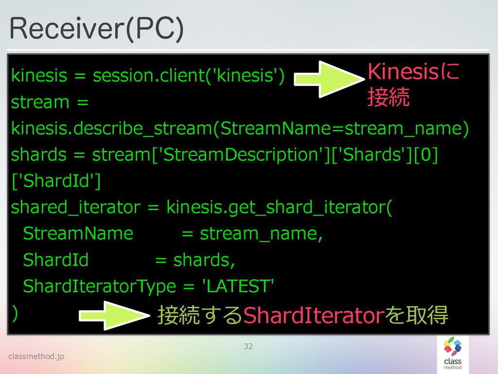 classmethod.jp 3FDFJWFS 1$  32 kinesis = sess...