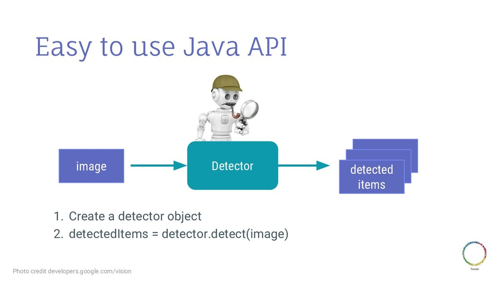 Easy to use Java API image detected items Detec...