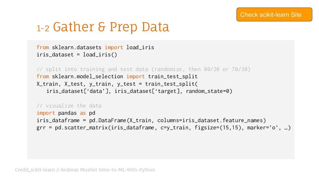from sklearn.datasets import load_iris iris_dat...
