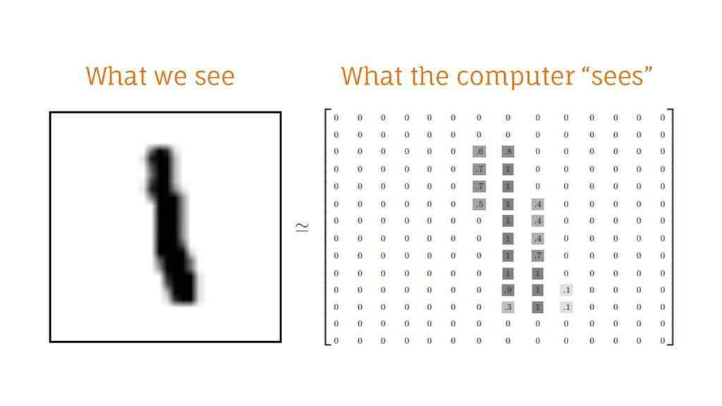 """What we see What the computer """"sees"""""""