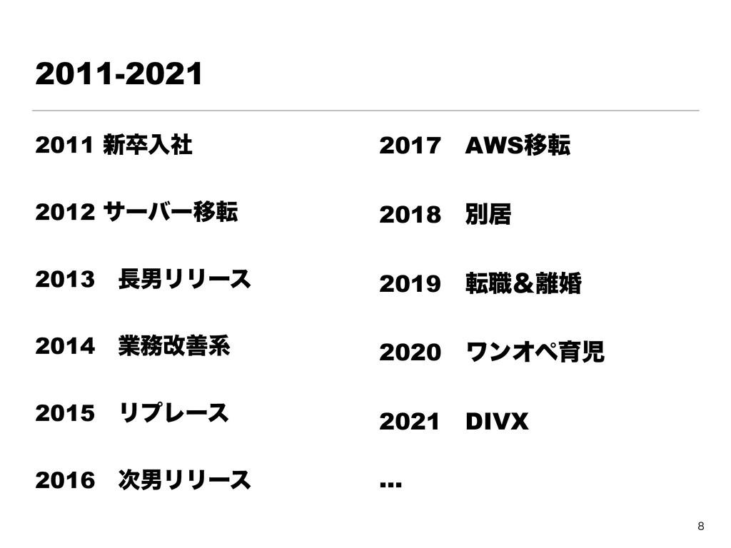 2011-2021 2011 ৽ଔೖࣾ 2012 αʔόʔҠస 2013ɹஉϦϦʔε 201...
