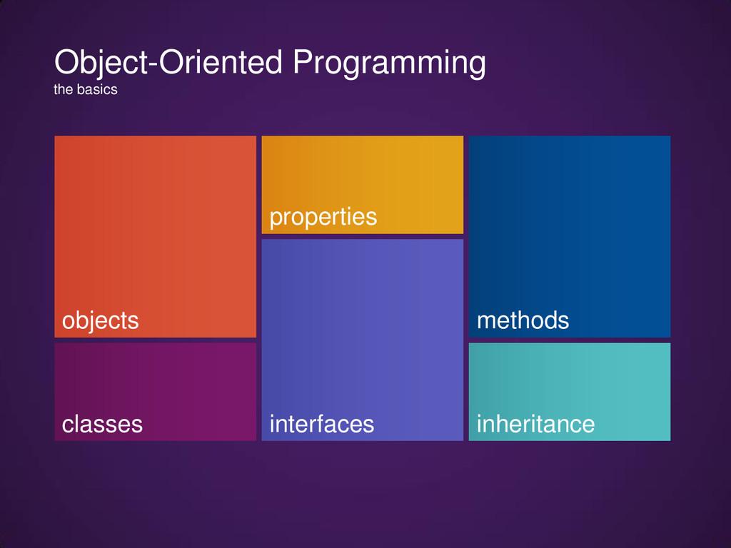 objects properties Object-Oriented Programming ...