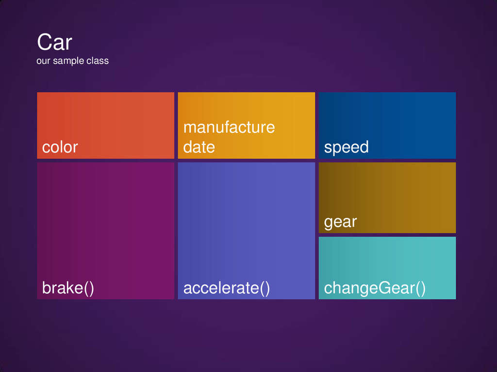 color manufacture date Car speed brake() change...