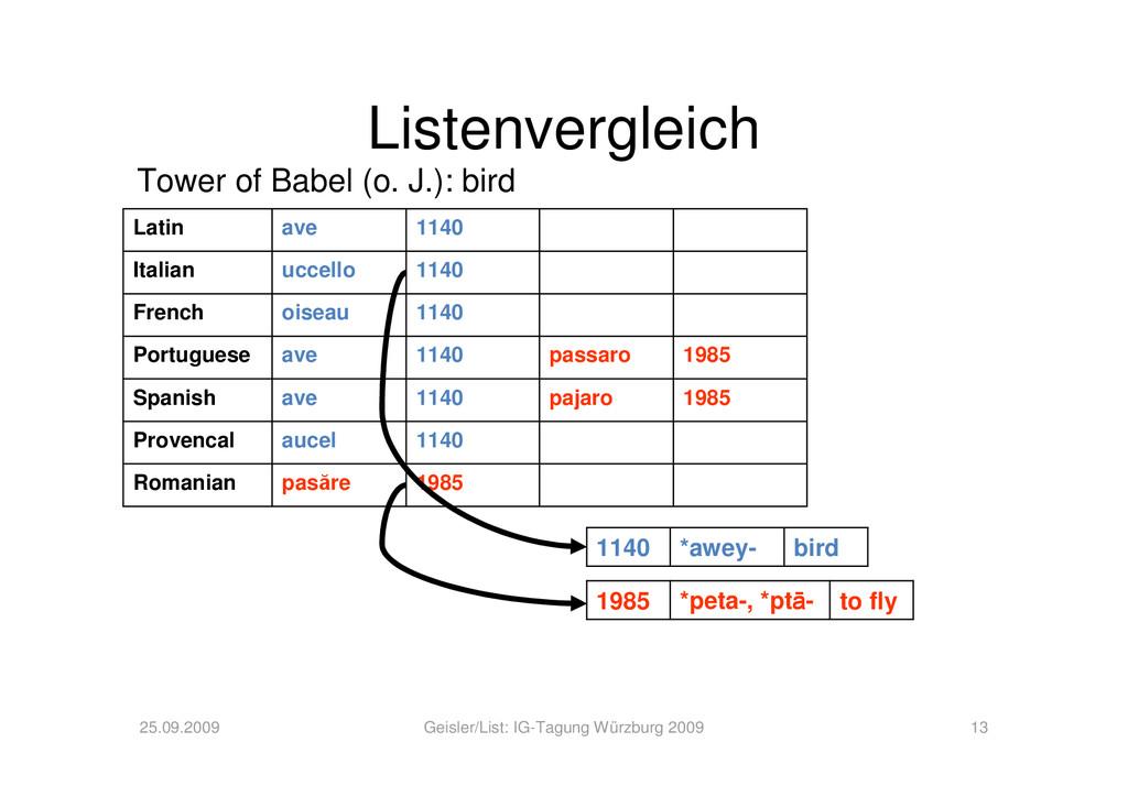 25.09.2009 Geisler/List: IG-Tagung Würzburg 200...