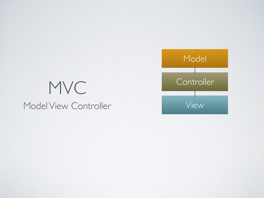 MVC Model View Controller Model Controller View