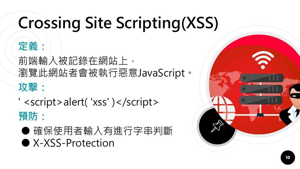 Crossing Site Scripting(XSS) 定義: 前端輸入被記錄在網站上, 瀏...