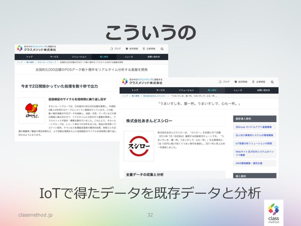 こういうの classmethod.jp 32 IoTで得たデータを既存データと分析