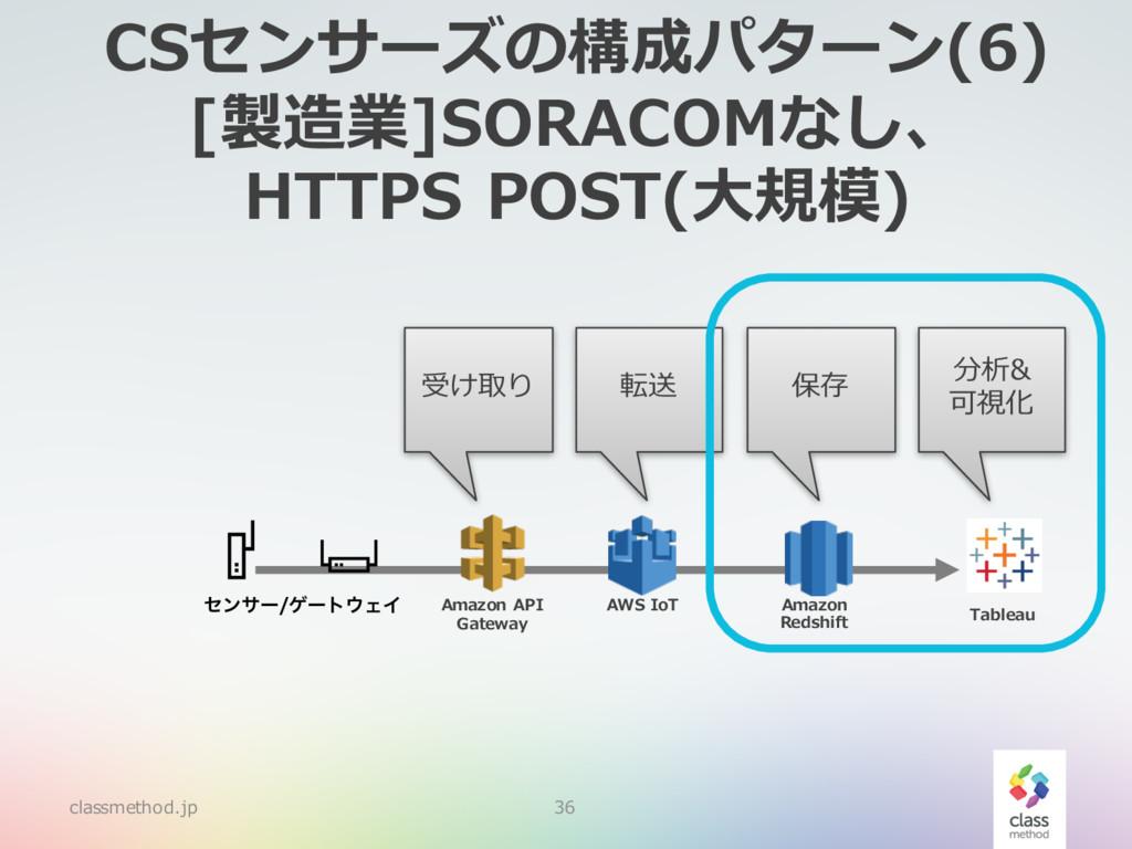 CSセンサーズの構成パターン(6) [製造業]SORACOMなし、 HTTPS POST(⼤規...