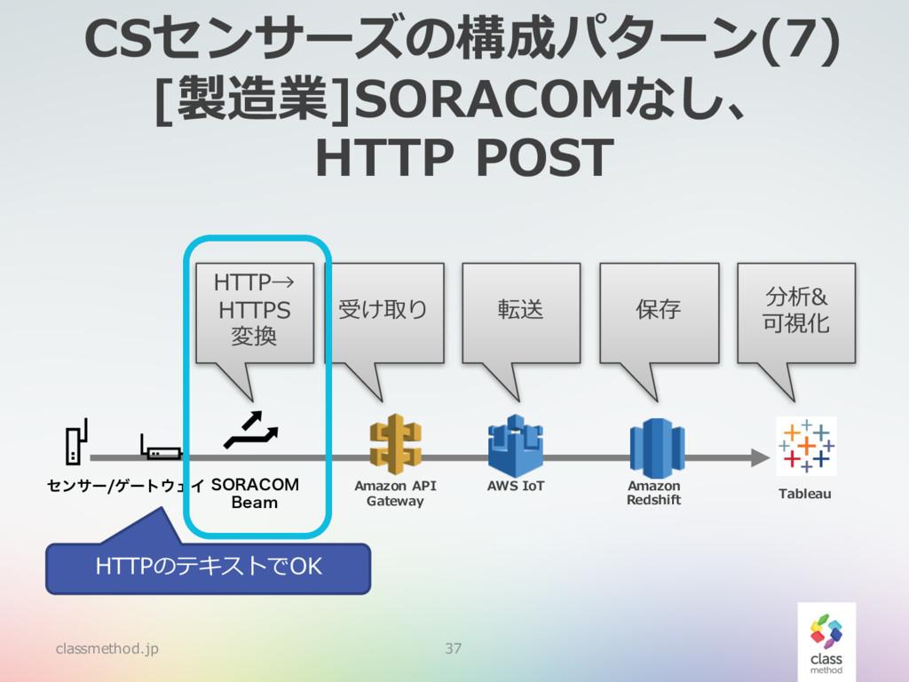 CSセンサーズの構成パターン(7) [製造業]SORACOMなし、 HTTP POST cla...
