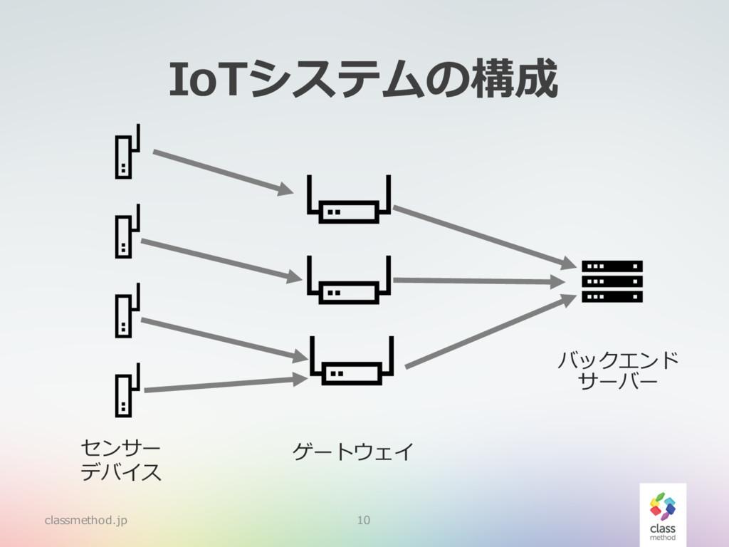 IoTシステムの構成 classmethod.jp 10 センサー デバイス ゲートウェイ バ...