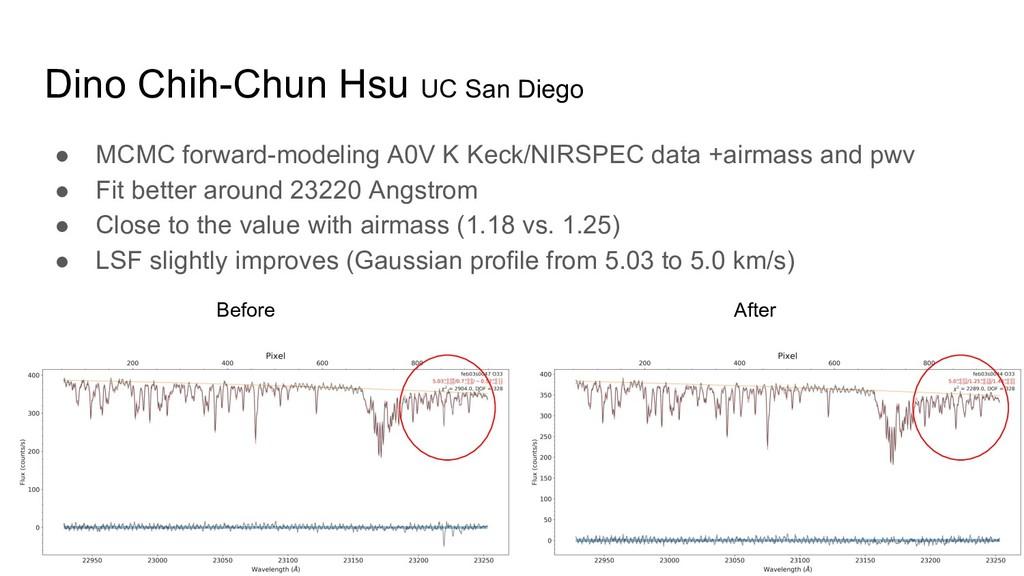 Dino Chih-Chun Hsu UC San Diego ● MCMC forward-...