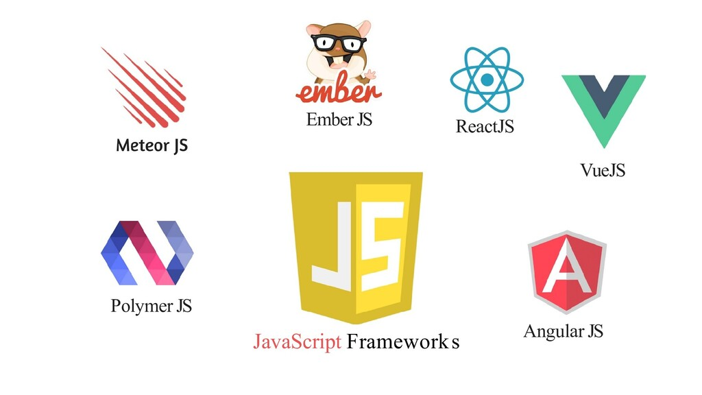 EmberJS ReactJS Polymer JS JavaScript Framework...