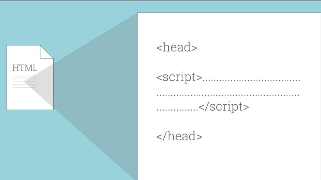HTML (,• <head> <script>.....••················...