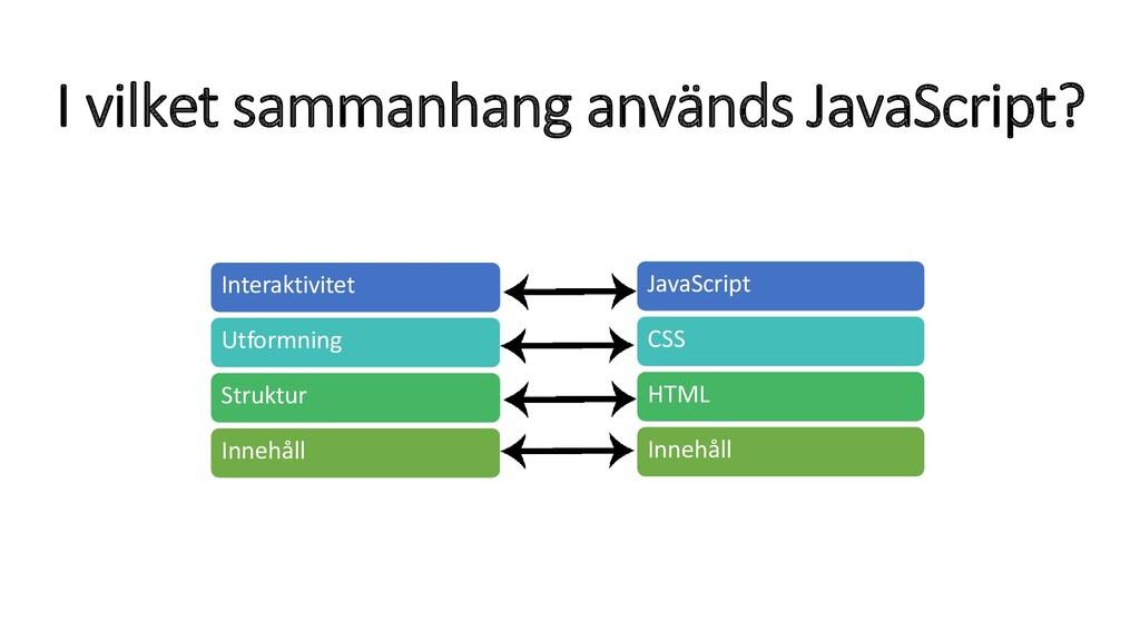 I vilket sammanhang används JavaScript? JavaScr...