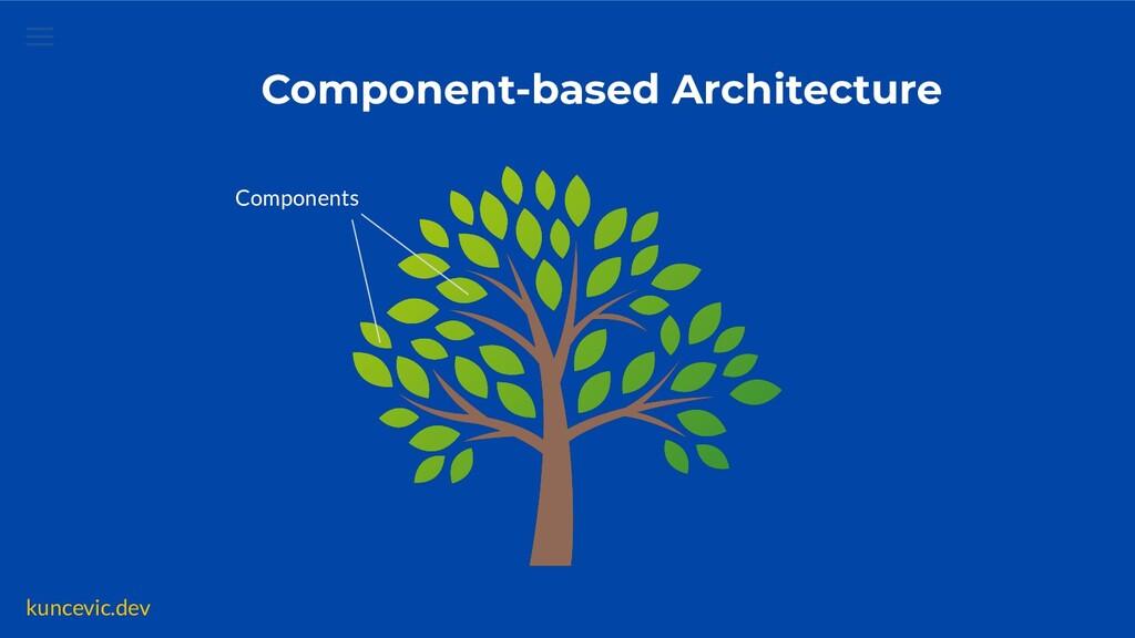 kuncevic.dev Components Component-based Archite...