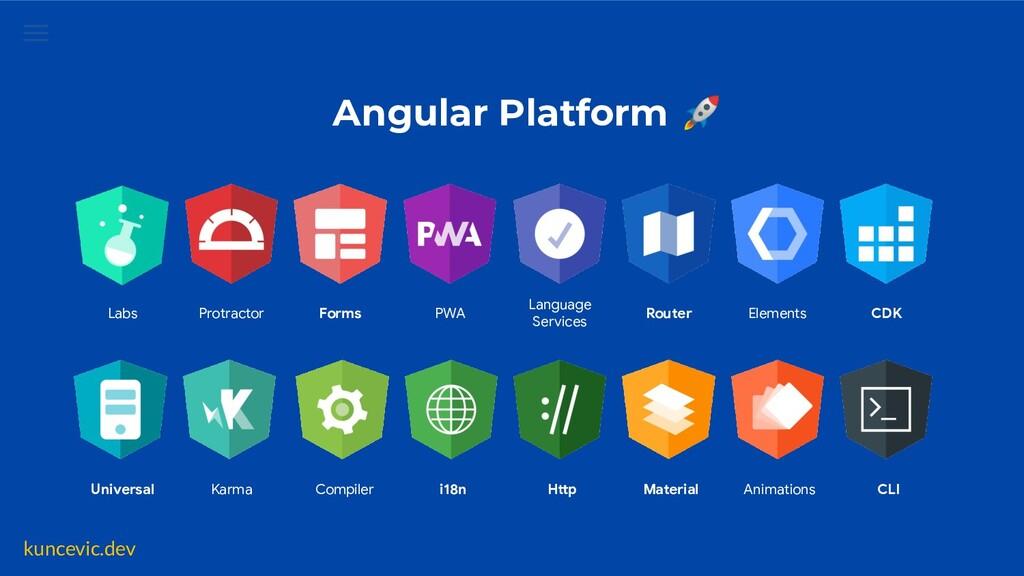 kuncevic.dev Angular Platform 🚀 Labs Protractor...