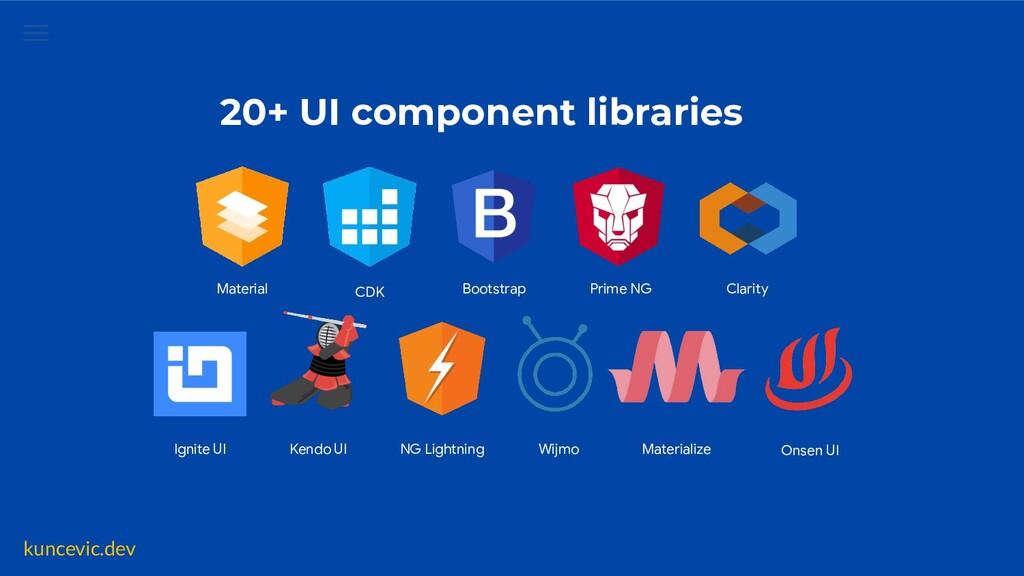 kuncevic.dev 20+ UI component libraries CDK Mat...