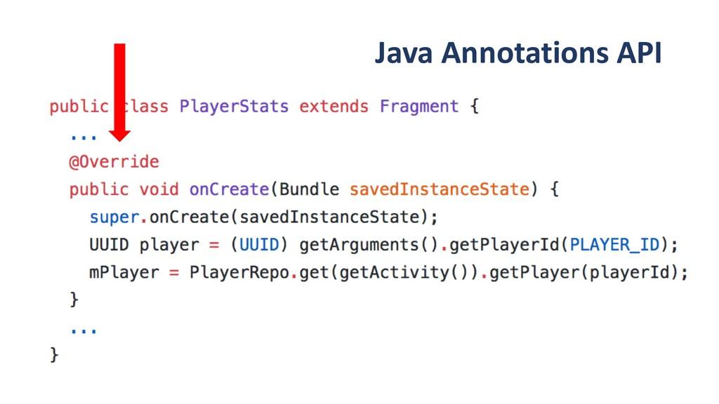Java Annotations API