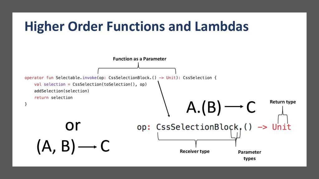 Parameter types Return type Receiver type Highe...