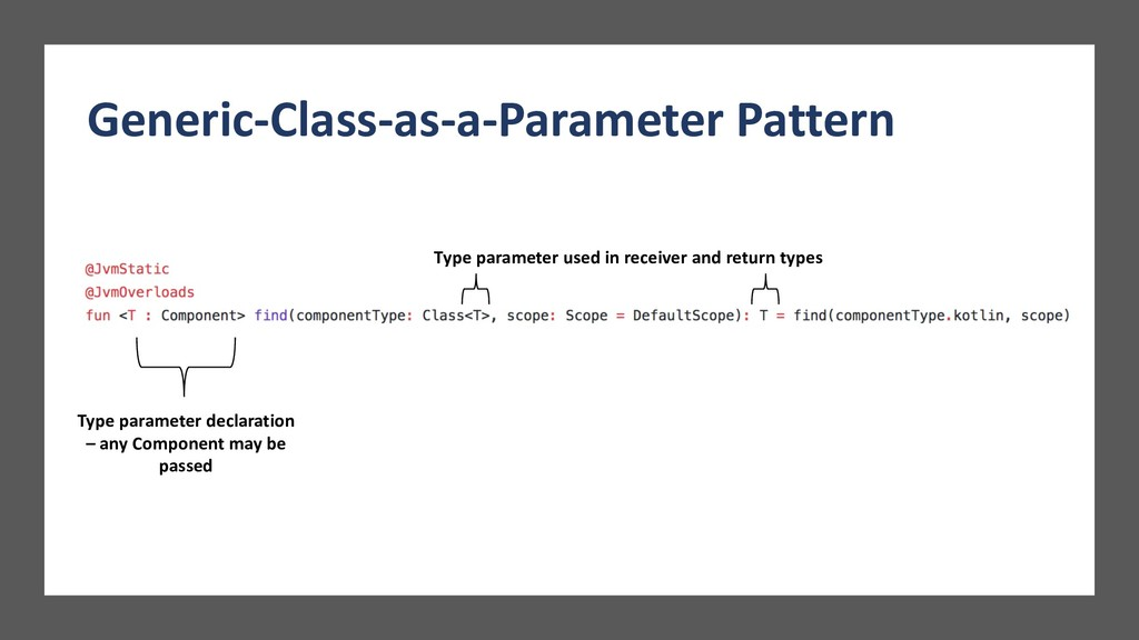 Type parameter used in receiver and return type...