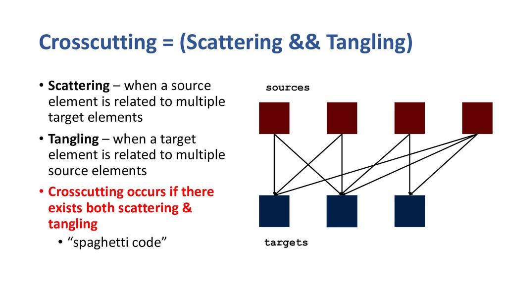 Crosscutting = (Scattering && Tangling) • Scatt...