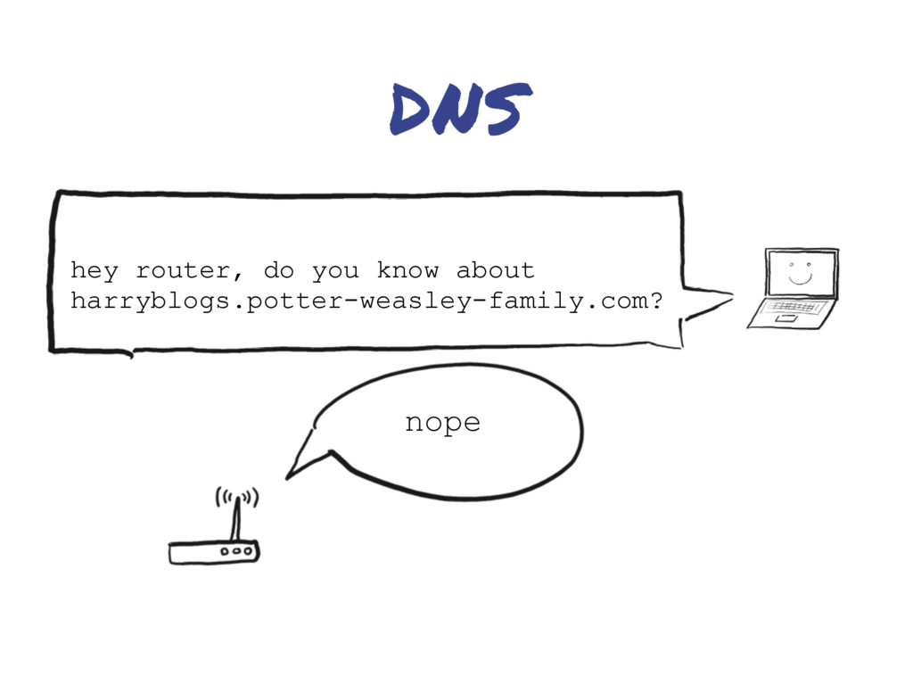 DNS hey router, do you know about harryblogs.po...