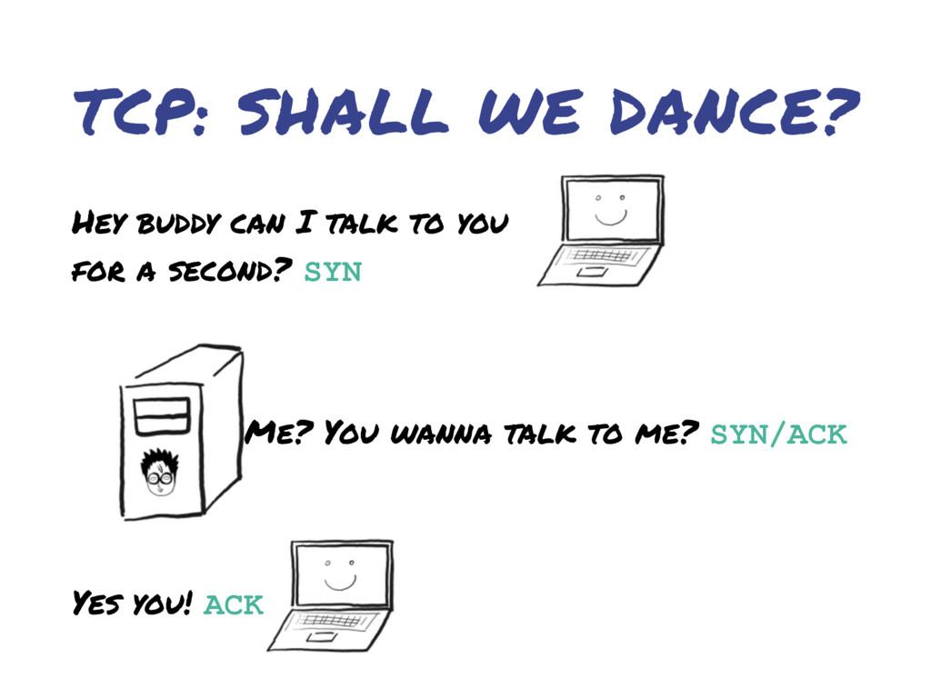 TCP: SHALL WE DANCE? Hey buddy can I talk to yo...