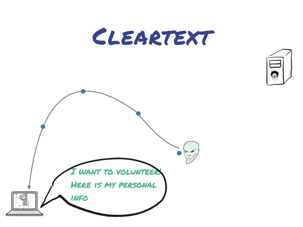 Cleartext I want to volunteer! Here is my perso...