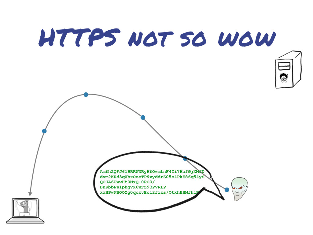 HTTPS not so wow AmfhZQFJ6lBRRWWRyHfOwmLnF4Zi7H...