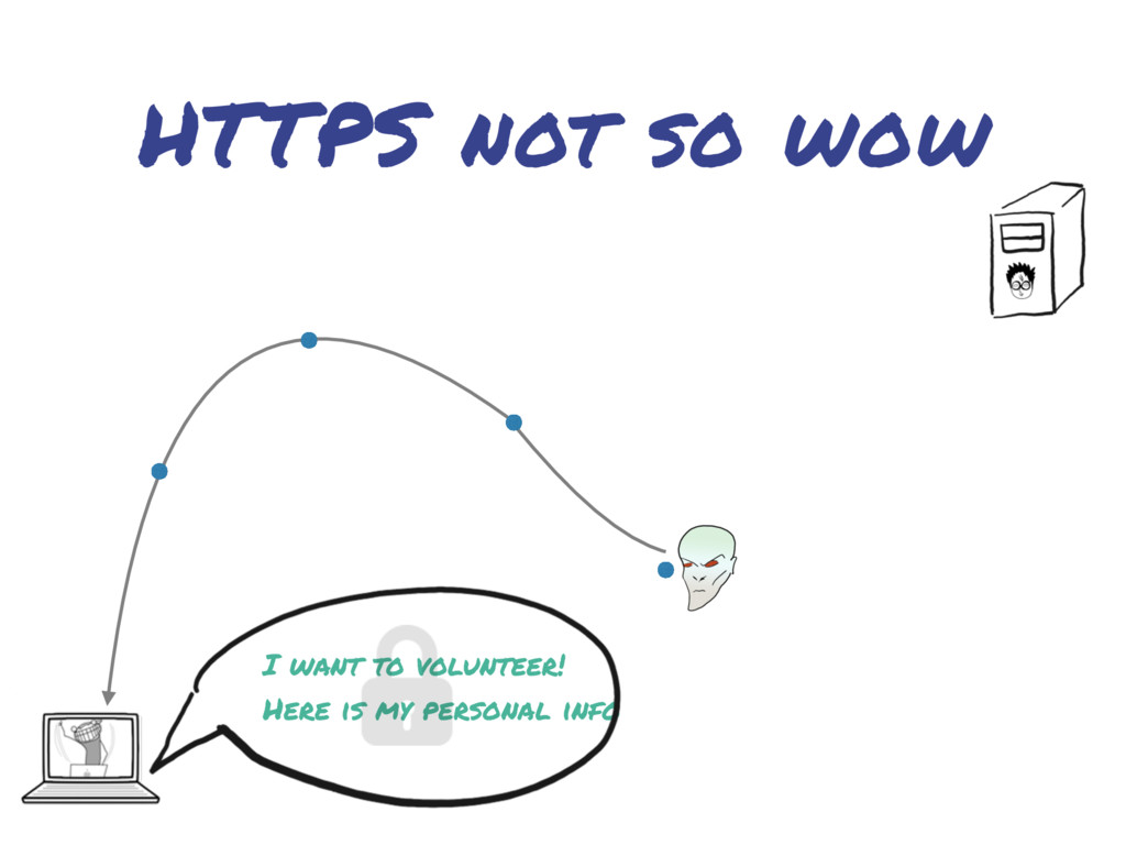 HTTPS not so wow I want to volunteer! Here is m...
